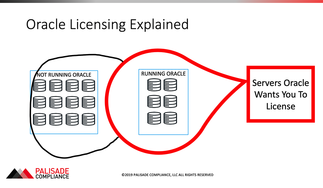 Oracle's Position on Licensing in One Clear Chart